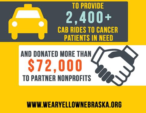 Wear Yellow Nebraska: Infographic